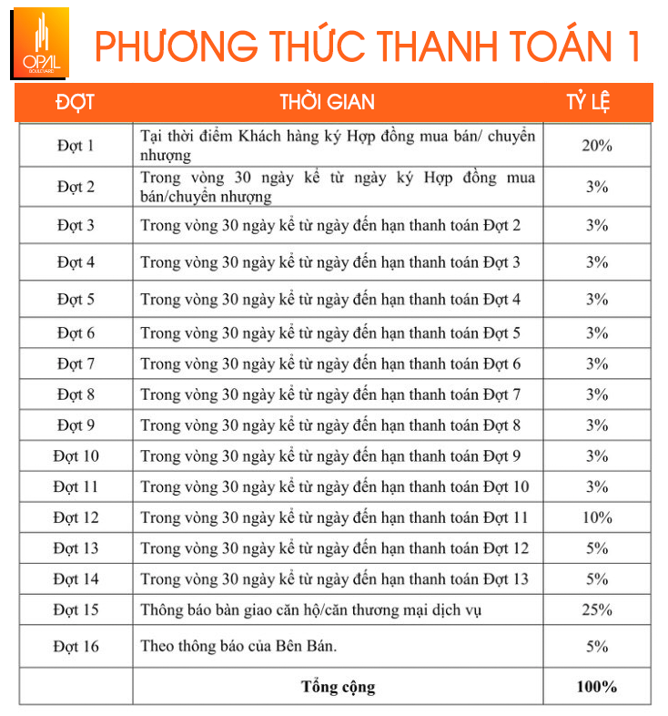 Phuong thuc Thanh toan Opal Boulevard 1