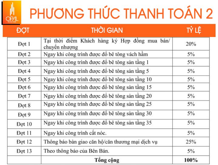 Phuong thuc Thanh toan Opal Boulevard 2